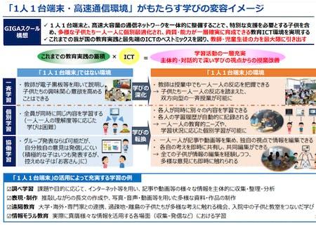 国が掲げる GIGAスクール構想(画像元:経産省)