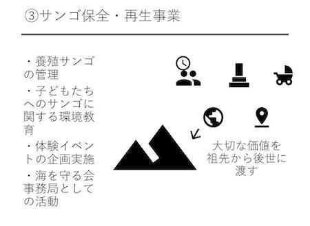 事業イメージ