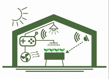 栽培環境はセンサーおよび制御装置により自動で管理します。