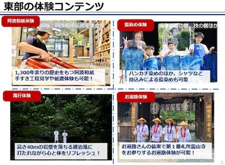 徳島東部の体験型コンテンツの造成