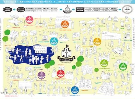 #事業MAP #カオス #4つの事業
