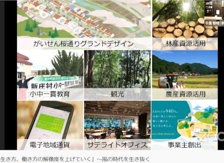 新庄村の取り組み