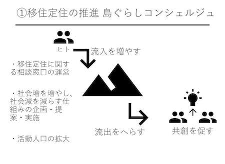 活動イメージ