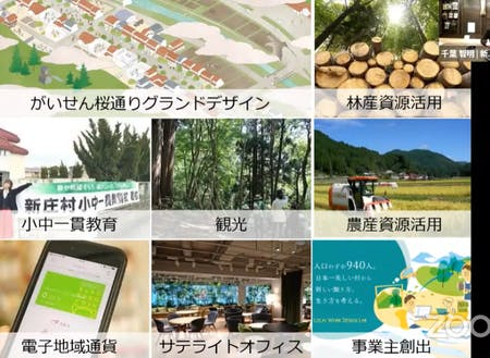 岡山県新庄村の取り組み